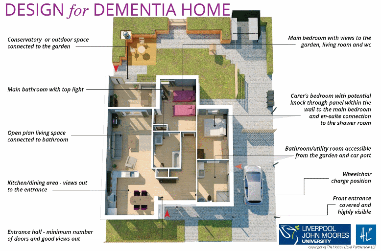 A home design for people living independently with dementia